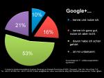 IFABS Abb. Umfrage Apotheker zu Google+ 12-12