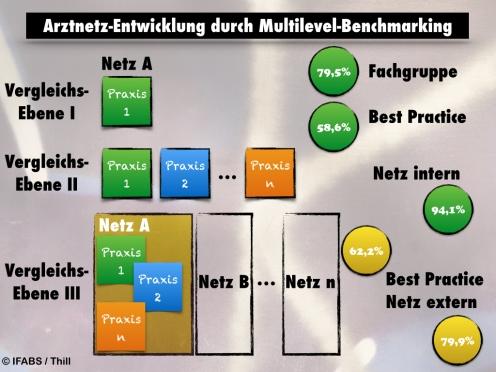 Netz-Benchmarking.001
