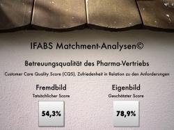 Matchment-Analyse zur Betreuungsqualität des Pharma-Vertriebs