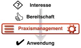 Praxismanagement und Pharma-Außendienst