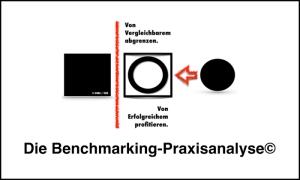 Die IFABS Benchmarking-Praxisanalyse©-Toolbox für MitarbeiterInnen im pharmazeutischen und medizintechnischen Außendienst