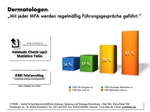 IFABS Valetudo Check-up© Statistics ToGo Dermatologen Führung Mitarbeitergespräch Thill
