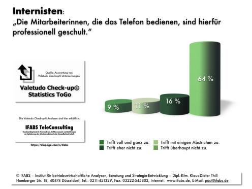 IFABS Valetudo Check-up© Statistics ToGo Internisten Organisation Arbeitsungebung Telefon Thill