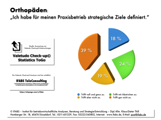 IFABS Valetudo Check-up© Statistics ToGo Orthopäden Strategische Ziele Thill