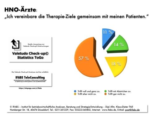 IFABS Valetudo Check-up© Statistics ToGo HNO Patientenkommunikation Therapie-Ziele Thill