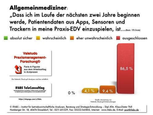 IFABS Valetudo Praxismanagement-Forschung© API Dateneinspielung Apps Sensoren