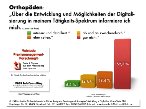 Digitalisierungs-Forschung: Orthopäden ohne Transformations-Interesse  IFABS Thill