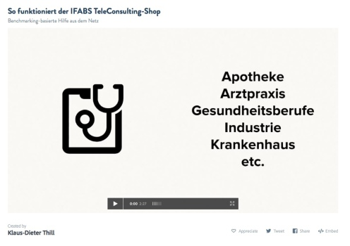 So funktioniert der IFABS teleConsulting-Shop