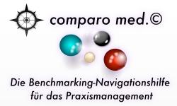 Die Benchmarking-Navigationshilfe für das Praxismanagement