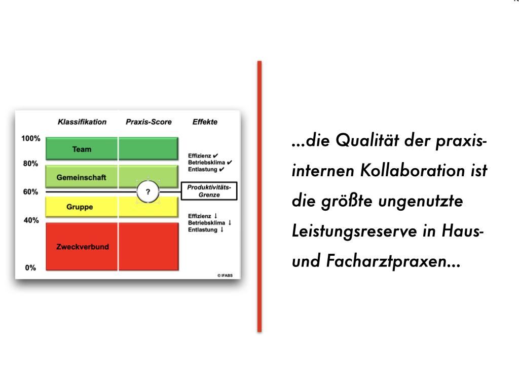 """Hilfen für den Arbeitsalltag in Haus- und Facharztpraxen: Der Valetudo Check-up© """"Teamwork Arztpraxis"""""""