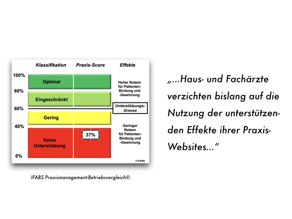 Digitalisierungs-Status des Praxismanagement-Betriebsvergleichs zeigt ungenutzte Chancen beim Homepage-Einsatz von Haus- und Fachärzten